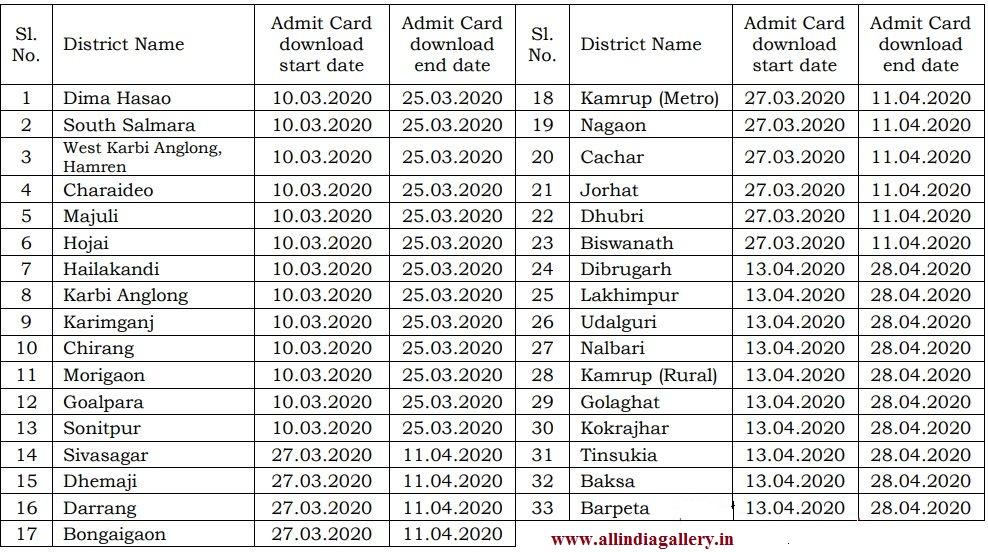 Assam AB UB Constable Admit Card Notice