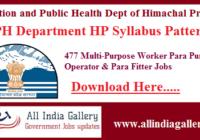 IPH Department HP Syllabus Pattern