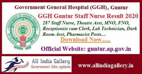 GGH Guntur Result Merit list 2020