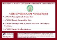 AP GNM Nursing Result